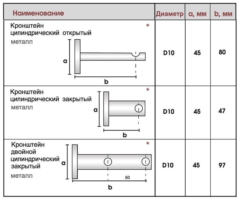 Размеры аксессуаров для коллекции Топ Декор