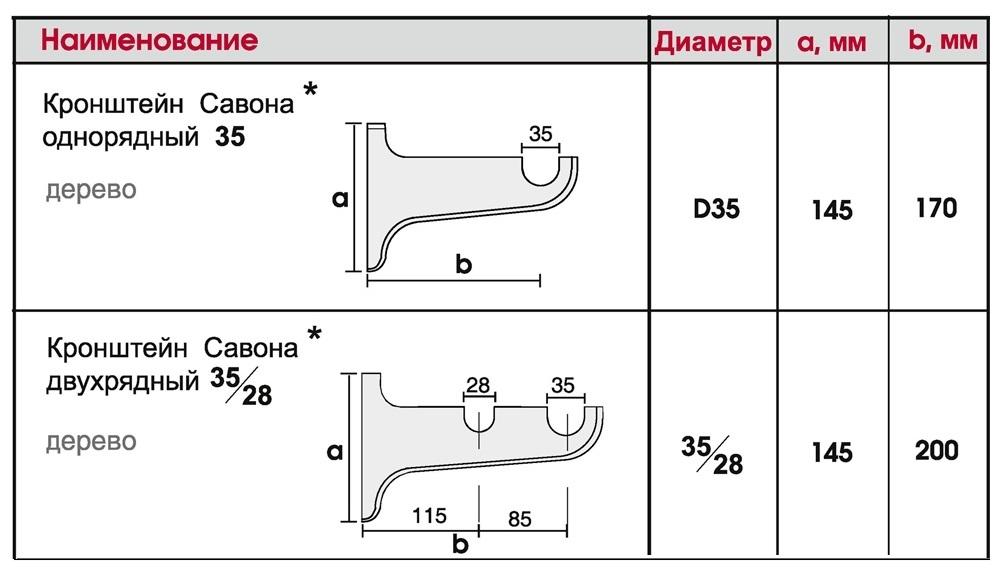 Размеры кронштейнов Винтаж